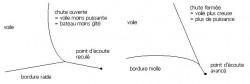 TSF n°11 bis – A VIRER LA TOILE !